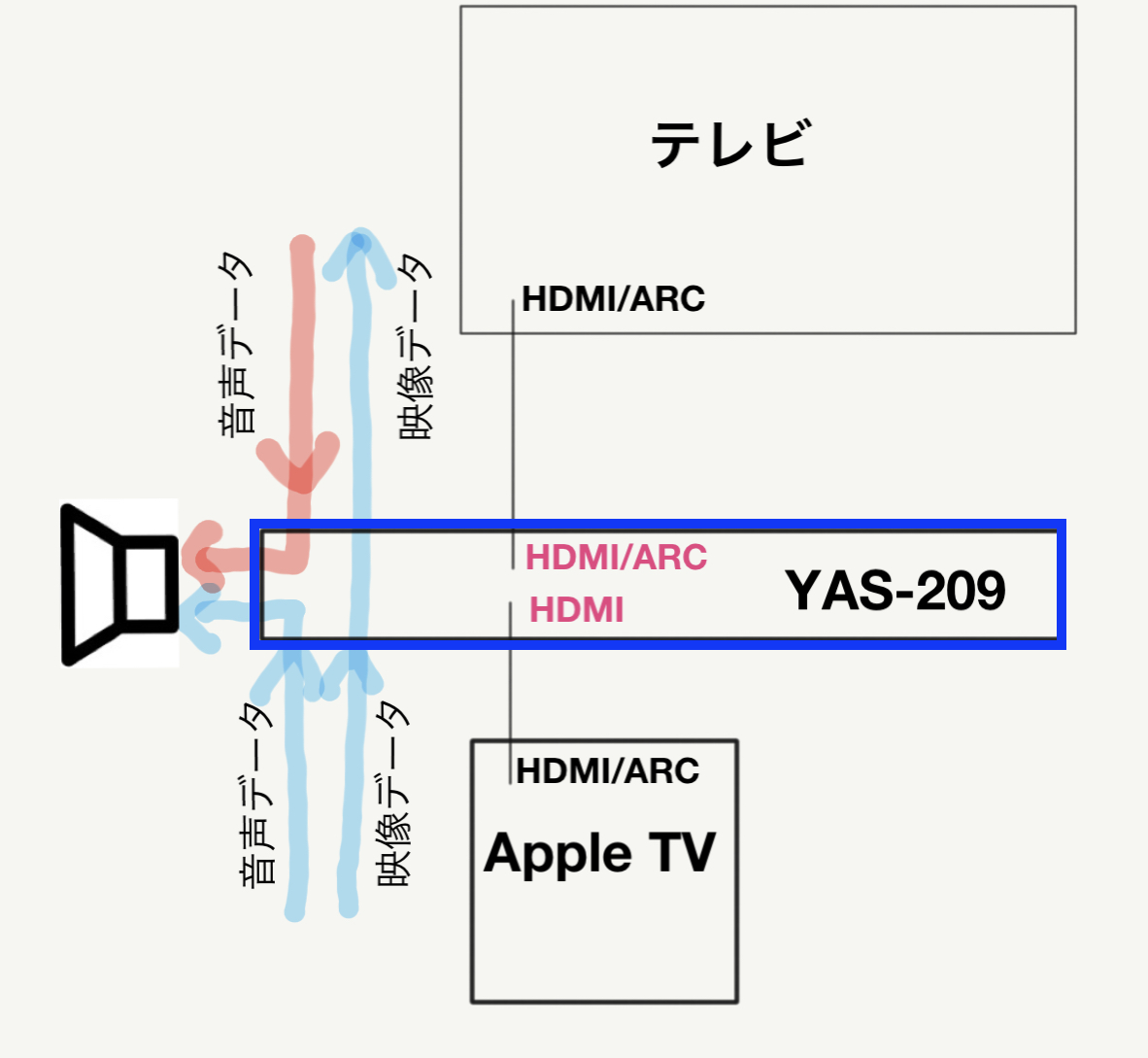 f:id:KuriKumaChan:20210721211720p:plain