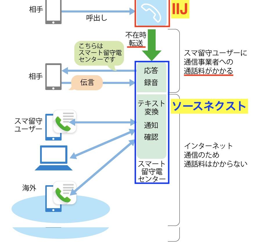 f:id:KuriKumaChan:20210723171521p:plain