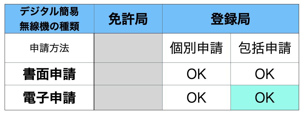 f:id:KuriKumaChan:20210803153435p:plain