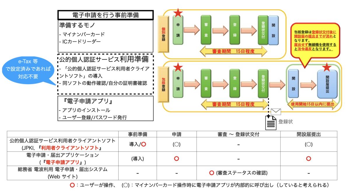 f:id:KuriKumaChan:20210803233029p:plain