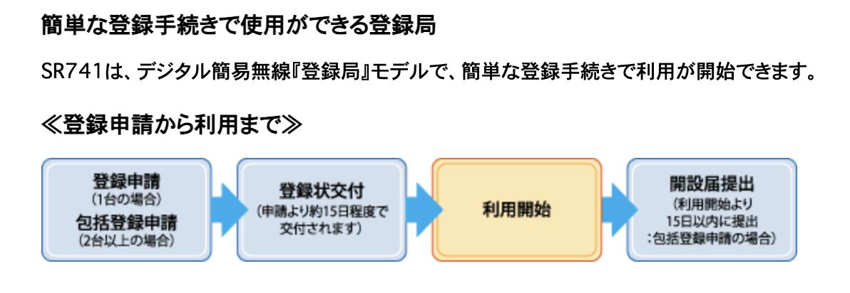 f:id:KuriKumaChan:20210813215240p:plain