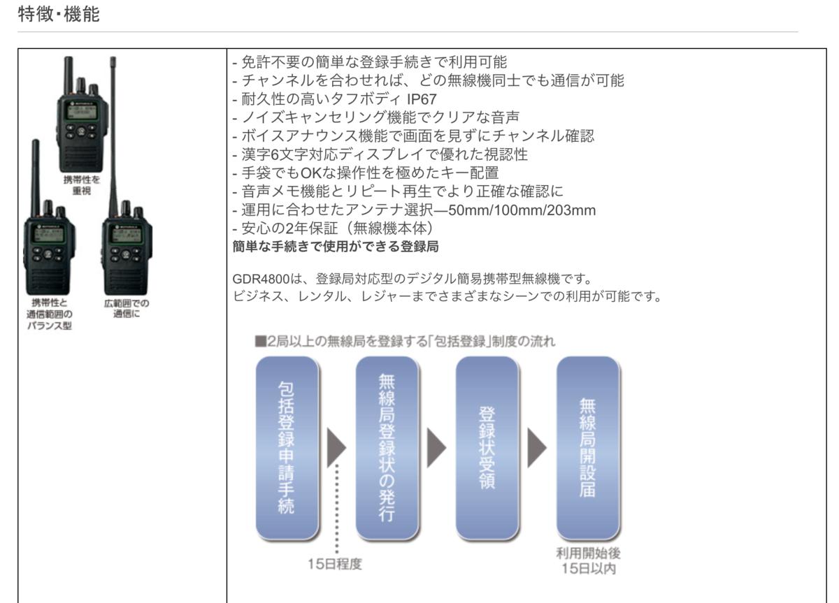 f:id:KuriKumaChan:20210813220748p:plain