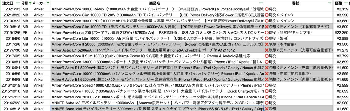 f:id:KuriKumaChan:20210907153433p:plain