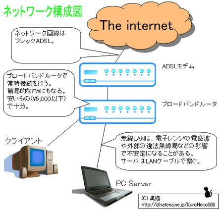 f:id:KuroNeko666:20080423114353p:image