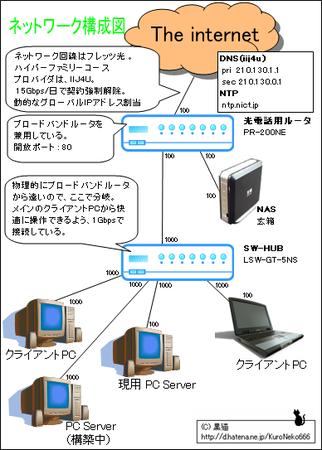 f:id:KuroNeko666:20080423140941p:image