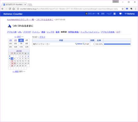 f:id:KuroNeko666:20170305163054p:image