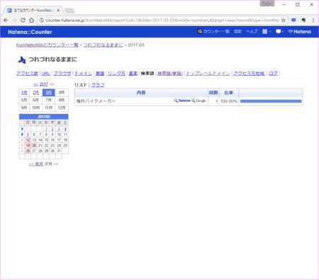 f:id:KuroNeko666:20170305163055p:image