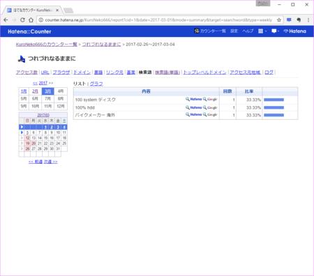 f:id:KuroNeko666:20170305163056p:image