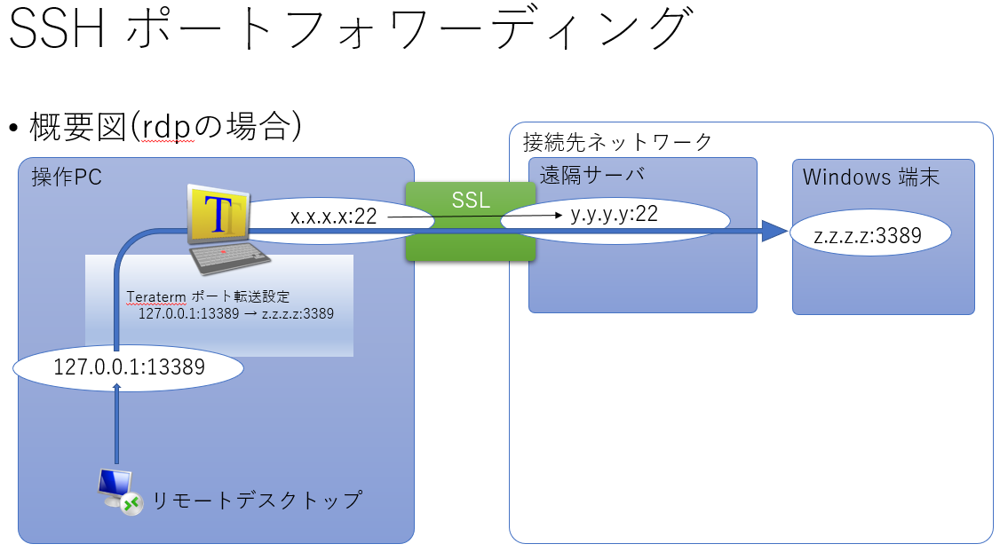 f:id:KuroNeko666:20190526153713p:plain