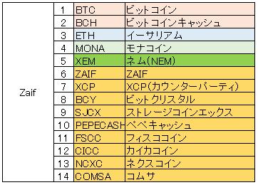 f:id:Kuroneko1104:20180107000247p:plain