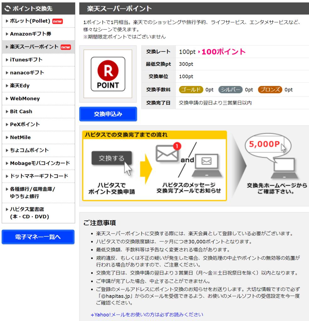 f:id:Kurosukenari26:20180228002333p:plain