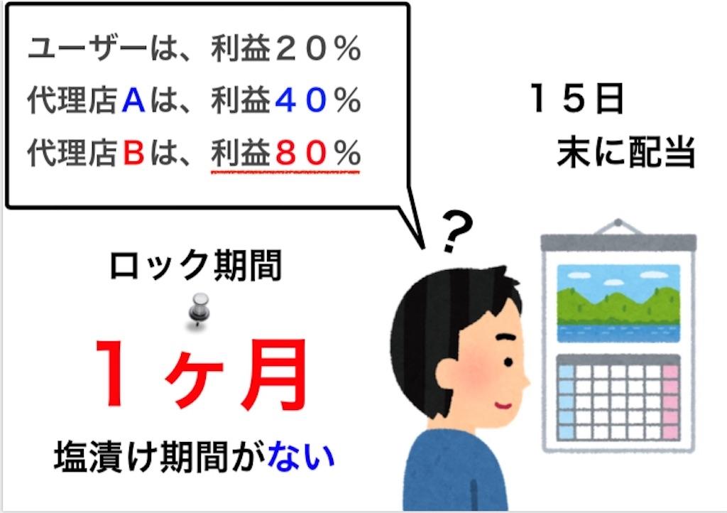 f:id:Kurosukenari26:20180411165004j:image