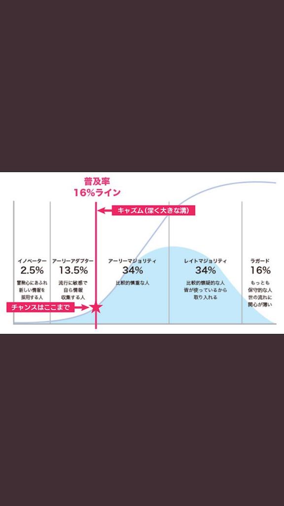 f:id:Kurosukenari26:20180412122734p:image