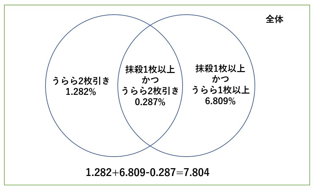 f:id:Kurusha:20200213073045j:plain