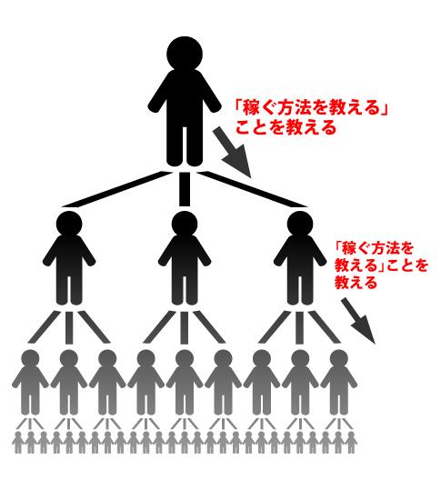 f:id:Kusaotok0:20180127095901j:plain