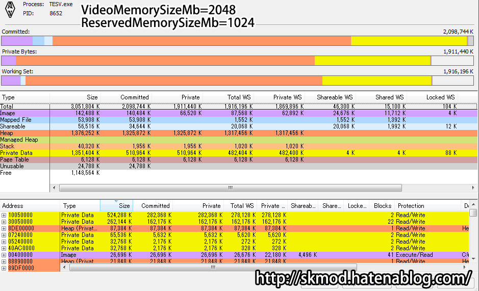 ReservedMemorySizeMb=1024
