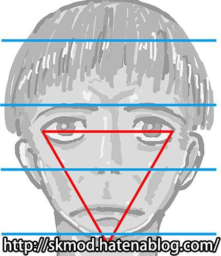 顔の正三角形のミス