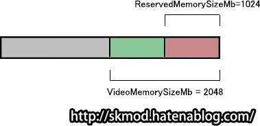 ENBoost2GB,DirectX1GB