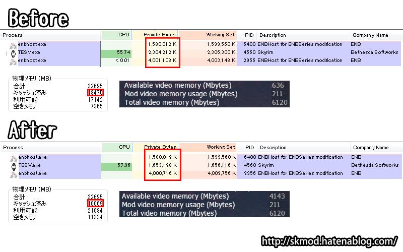 VRAMフラッシュ前後の比較