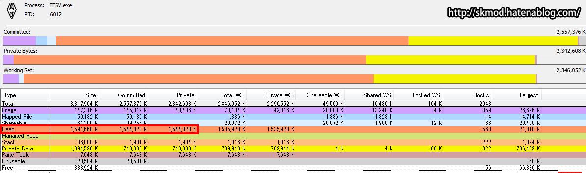 TESV.exeのヒープにVRAMコピー1GB