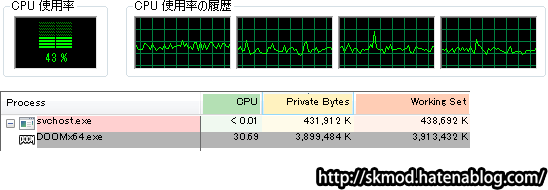 DOOM-CPU&メモリ負荷