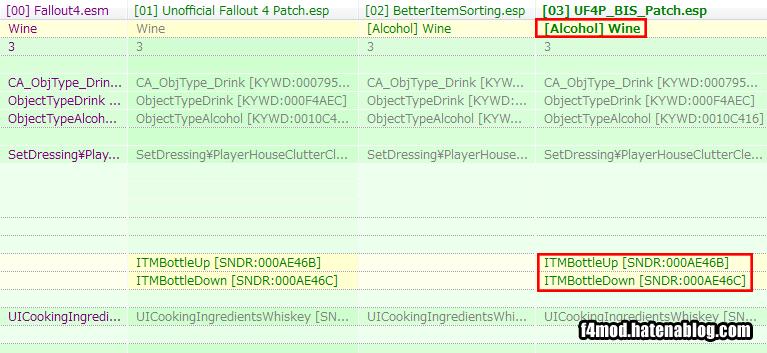 UF4PとBISの互換パッチ