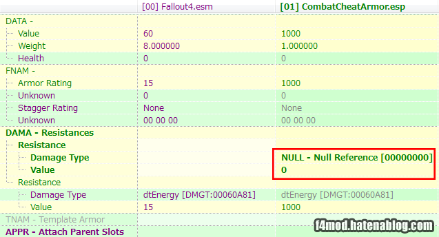 null状態のレコード