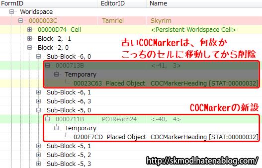 追加された新規COCMarker