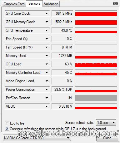 32bit版グラボ負荷