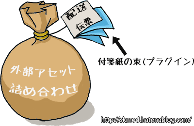 MODの梱包イメージ