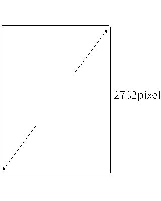 iPadPro12.7インチのppi