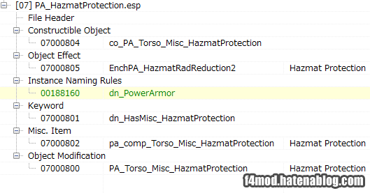 PA用HazmatProtectionモジュール
