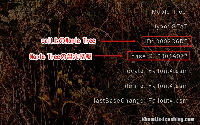 木のIDチェック