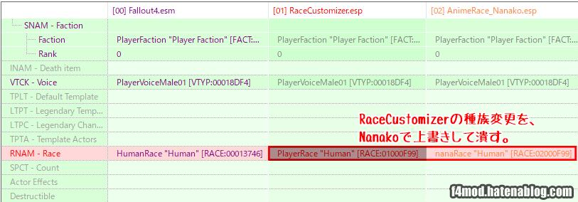 RaceCustomizerとのNPC競合