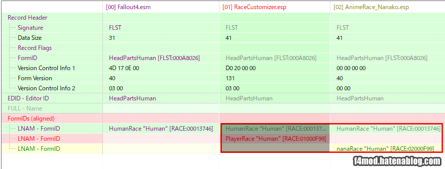 RaceCustomizerとのFormList競合