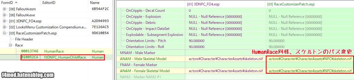 3DNPC種族のスケルトンパス変更