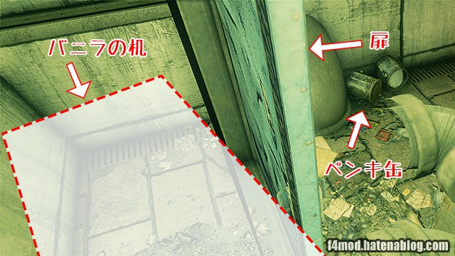 改変前の机と扉の位置関係