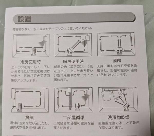 サーキュレーターの設置方法