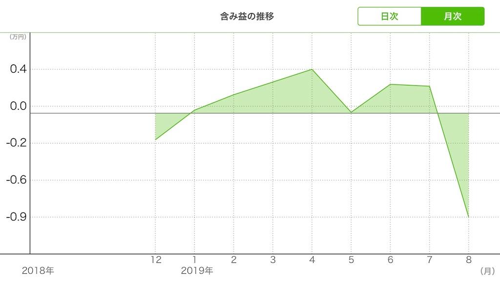 f:id:Kuzunoha29:20190827115248j:image
