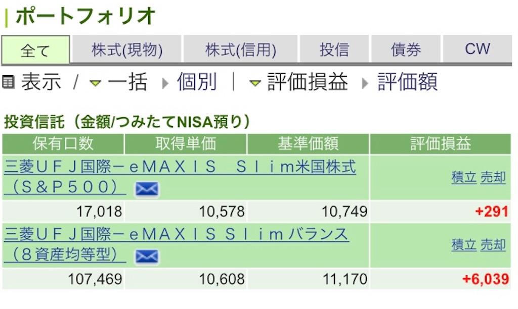 f:id:Kuzunoha29:20191013162421j:image