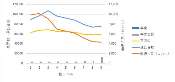 f:id:Kyabe2soccer:20190308173639p:plain