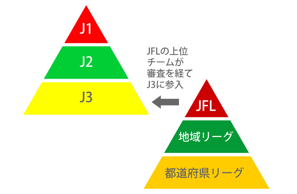 f:id:Kyabe2soccer:20191113223221j:plain