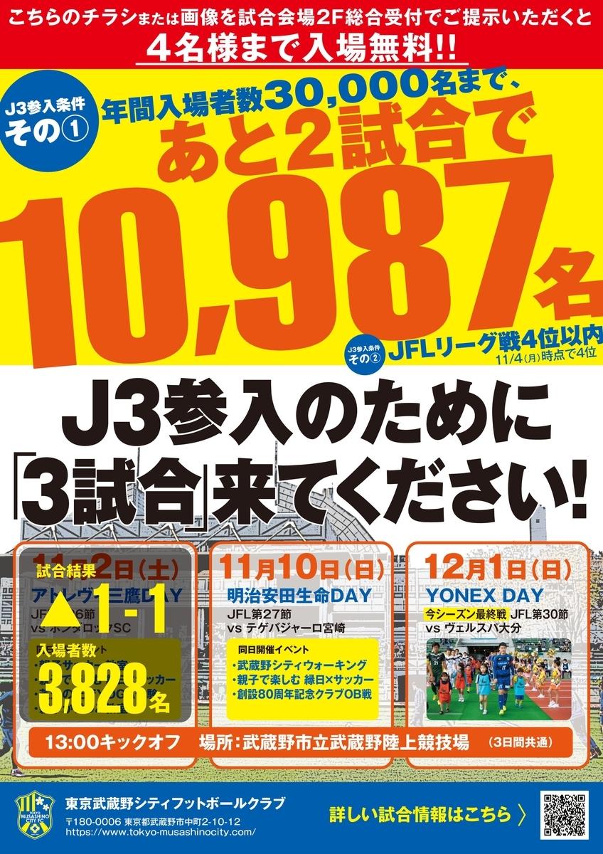 f:id:Kyabe2soccer:20191115211654j:plain