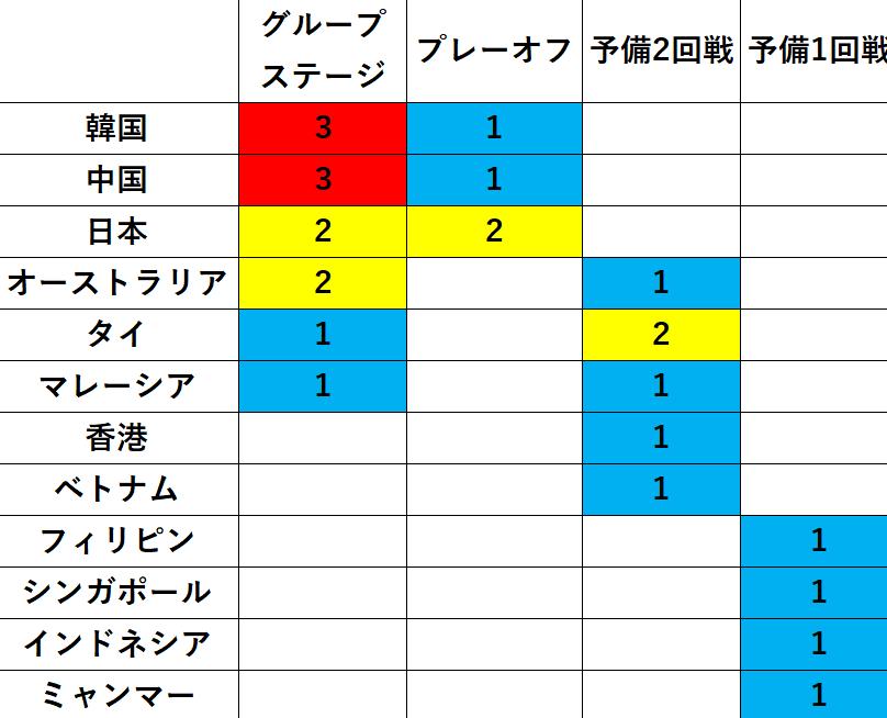 f:id:Kyabe2soccer:20191207215512p:plain