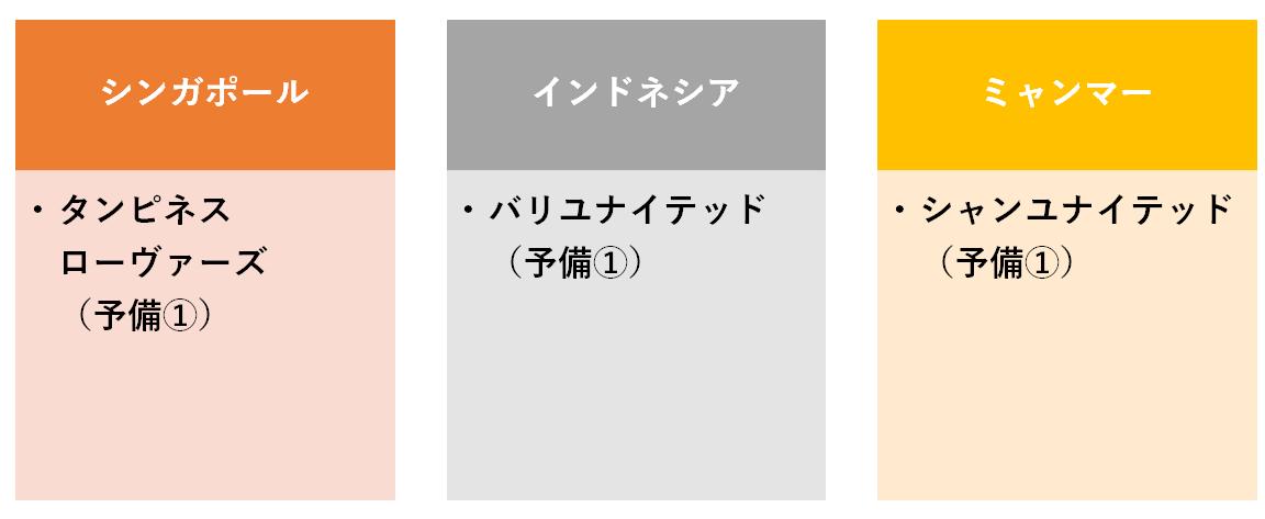 f:id:Kyabe2soccer:20191207224524p:plain