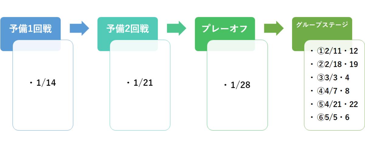 f:id:Kyabe2soccer:20191207231617p:plain