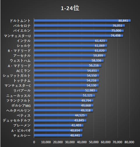f:id:Kyabe2soccer:20191208135518p:plain