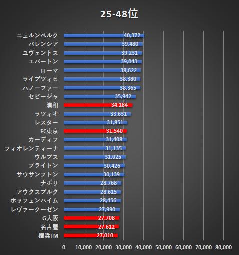 f:id:Kyabe2soccer:20191208135534p:plain