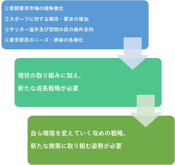 f:id:Kyabe2soccer:20200126003536p:plain