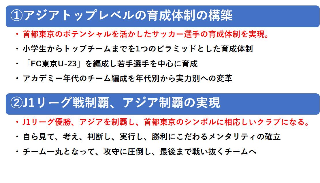 f:id:Kyabe2soccer:20200126235411p:plain